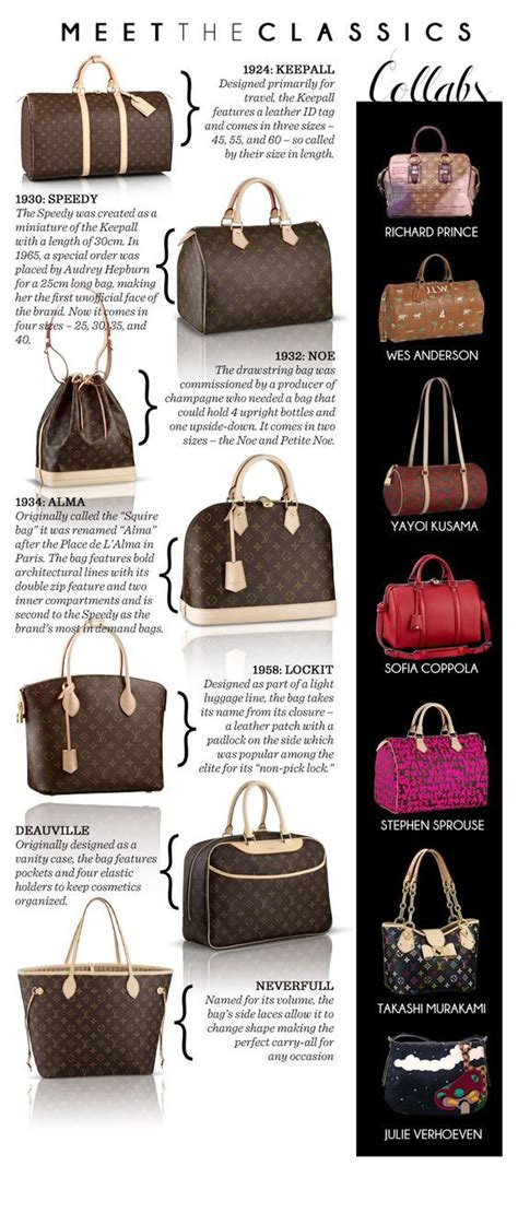 2016 LV Trends For Women Style,New Louis Vuitton Handbags